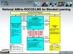 notional aim to rocce lms for blended learning