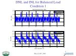 dnl and inl for balanced load condition 1