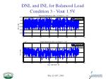 dnl and inl for balanced load condition 3 vout 1 5v