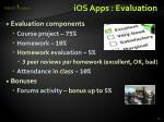 ios apps evaluation