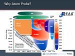 why atom probe