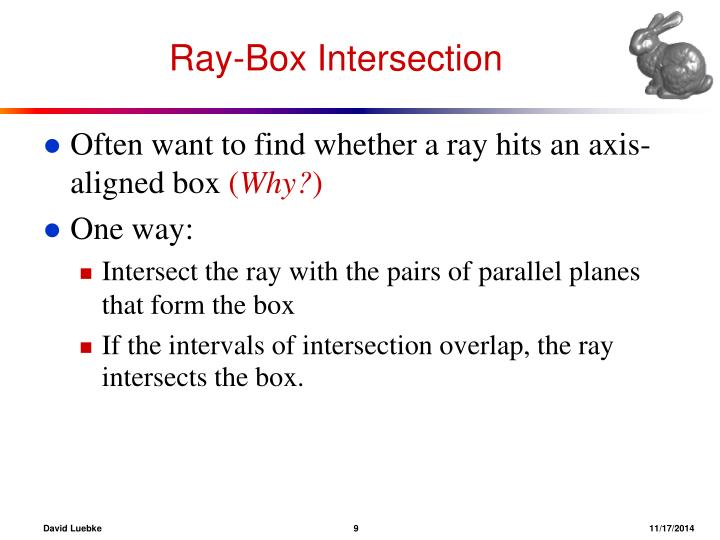 Ray-Box Intersection