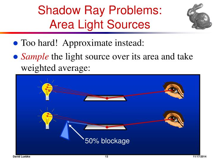 Shadow Ray Problems: