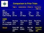 comparison to prior trials