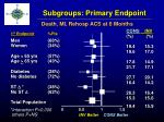 subgroups primary endpoint