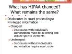 what has hipaa changed what remains the same