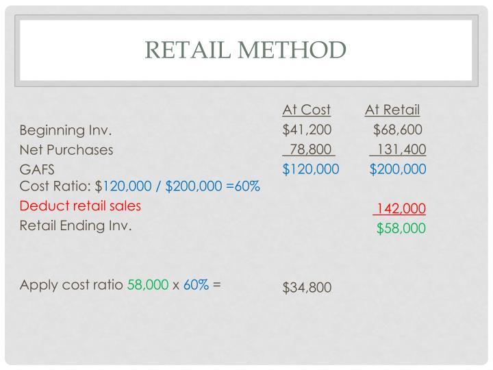 Retail Method