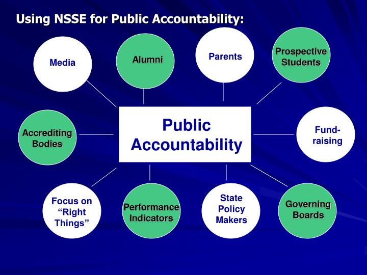 Using NSSE for Public Accountability: