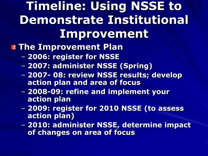 Timeline: Using NSSE to Demonstrate Institutional Improvement
