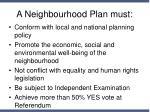 a neighbourhood plan must
