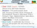 mozambique s census organization ine census bureau