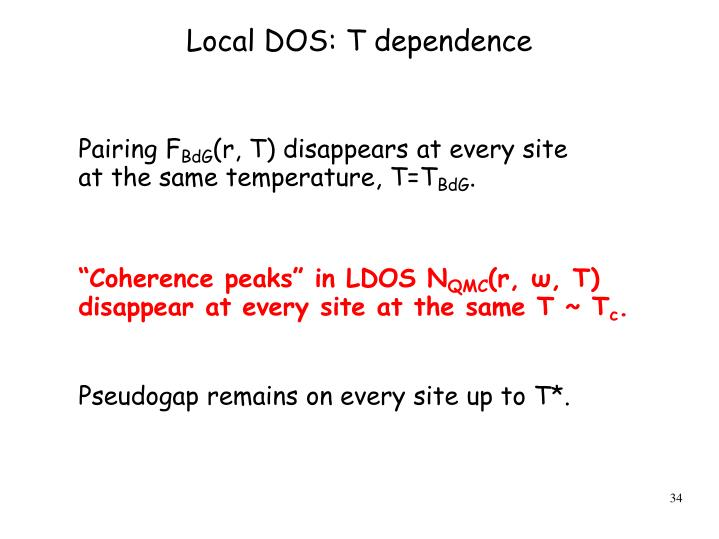 Local DOS: T dependence