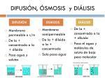 difusi n smosis y di lisis