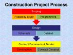 construction project process
