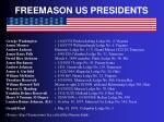 freemason us presidents