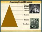 japanese social structure
