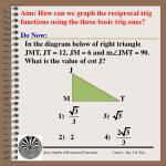 aim how can we graph the reciprocal trig functions using the three basic trig ones