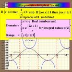 reciprocals graph of secant