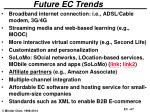future ec trends