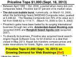 priceline tops 1 000 sept 18 2013