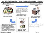 the b2c business models bricks clicks revolution and evolution