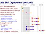nih era deployment 2001 2002