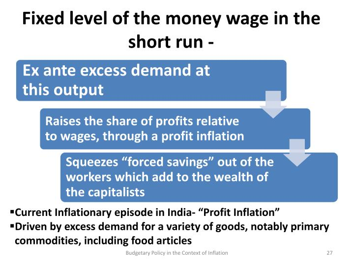 Fixed level of the money wage in the short run -
