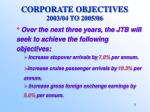 corporate objectives 2003 04 to 2005 06