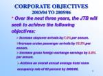 corporate objectives 2003 04 to 2005 061