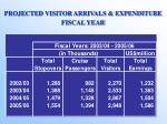 projected visitor arrivals expenditure fiscal year