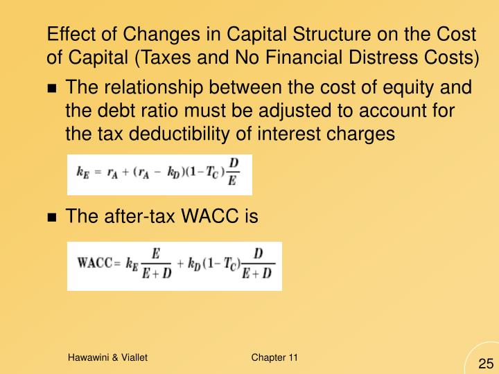 Effect of Changes in Capital Structure on the Cost of Capital (Taxes and No Financial Distress Costs)