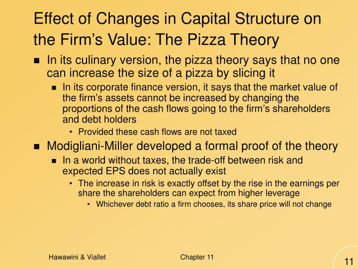 Effect of Changes in Capital Structure on the Firm's Value: The Pizza Theory