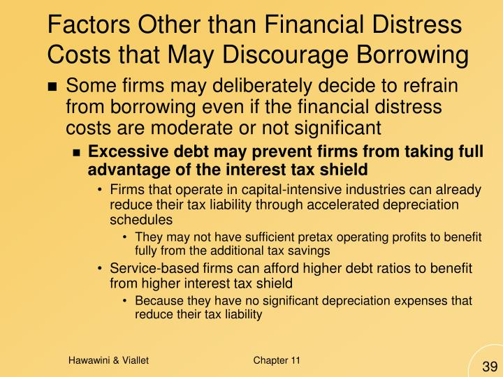 Factors Other than Financial Distress Costs that May Discourage Borrowing