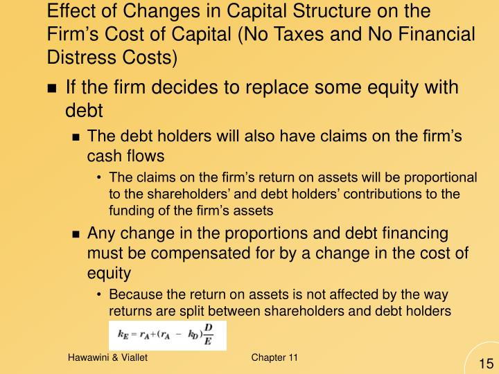 Effect of Changes in Capital Structure on the Firm's Cost of Capital (No Taxes