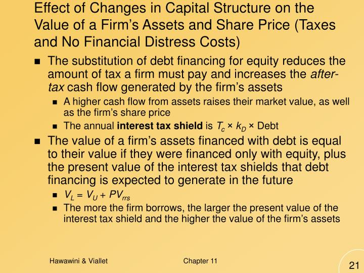 Effect of Changes in Capital Structure on the Value of a Firm's Assets and Share Price