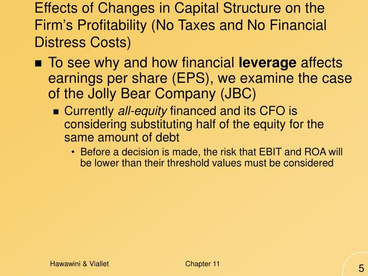 Effects of Changes in Capital Structure on the Firm's Profitability (No Taxes and No Financial Distress Costs)