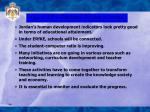 use of ict in education policies in jordan1