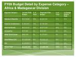fy09 budget detail by expense category africa madagascar division