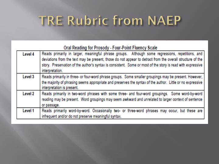 TRE Rubric from NAEP