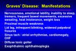 graves disease manifestations