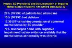 hustey ed prevalence and documentation of impaired mental status in elderly ann emerg med 2002 39