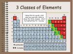 3 classes of elements