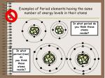 examples of period elements having the same number of energy levels in their atoms