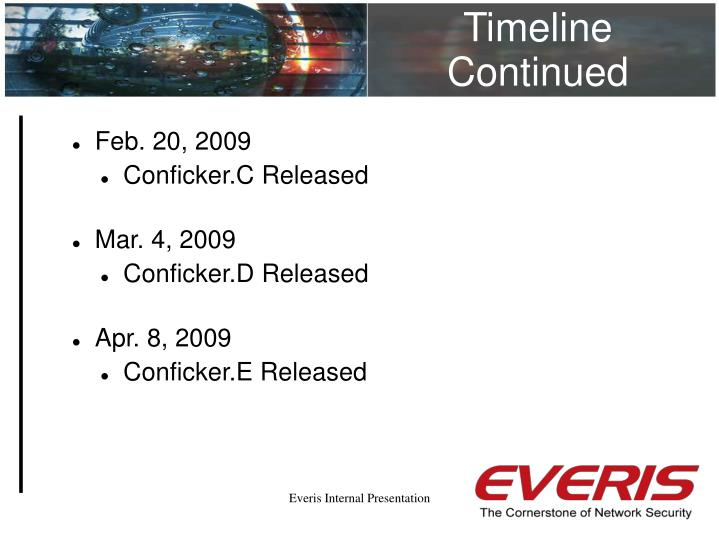 Timeline Continued