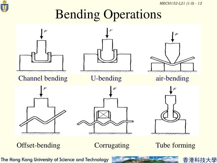 Ppt Sheet Metalworking Powerpoint Presentation Id 6713883