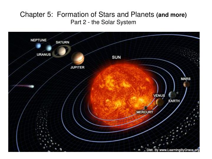 Chapter 5:  Formation of Stars and Planets