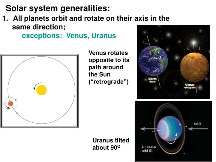 Solar system generalities: