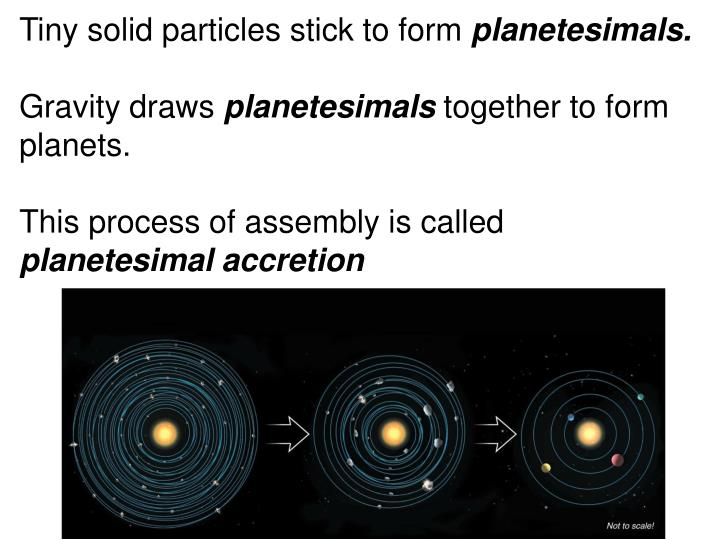 Tiny solid particles stick to form