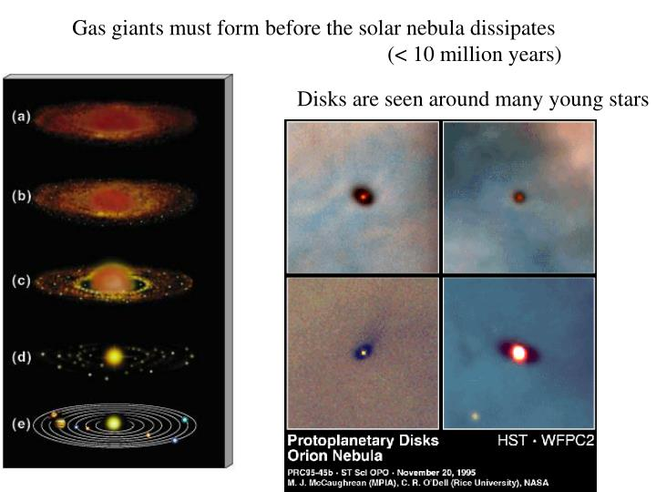 Gas giants must form before the solar nebula dissipates