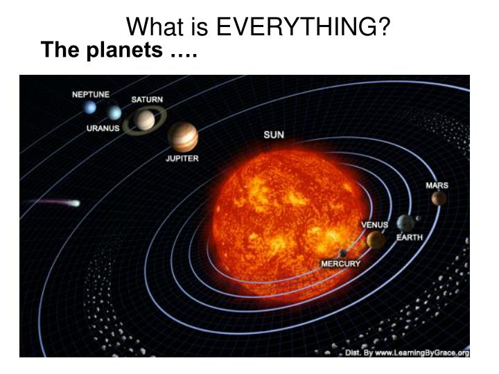 What is EVERYTHING?